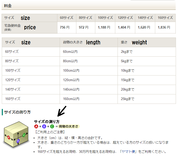yamato logistic price