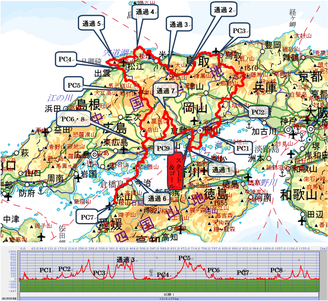 Route image of 1200km in 2020